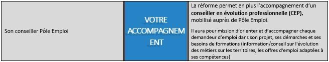 dif vs CPF emploi 2